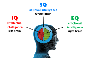 Three-Dimensions-of-Intelligence